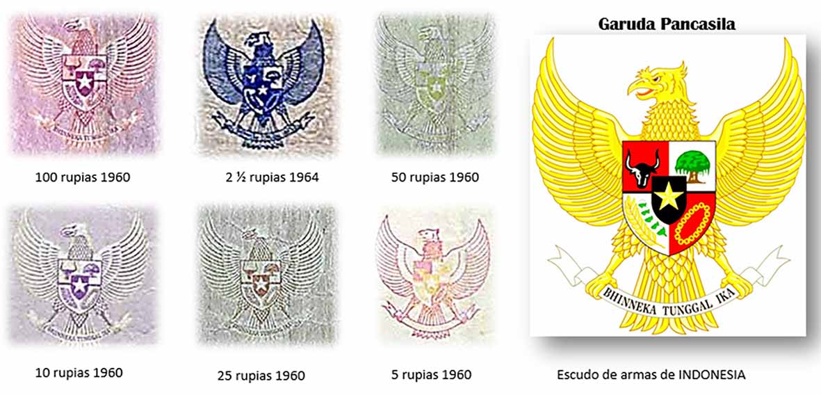 Garuda Pancasila -escudo de armas de Indonesia